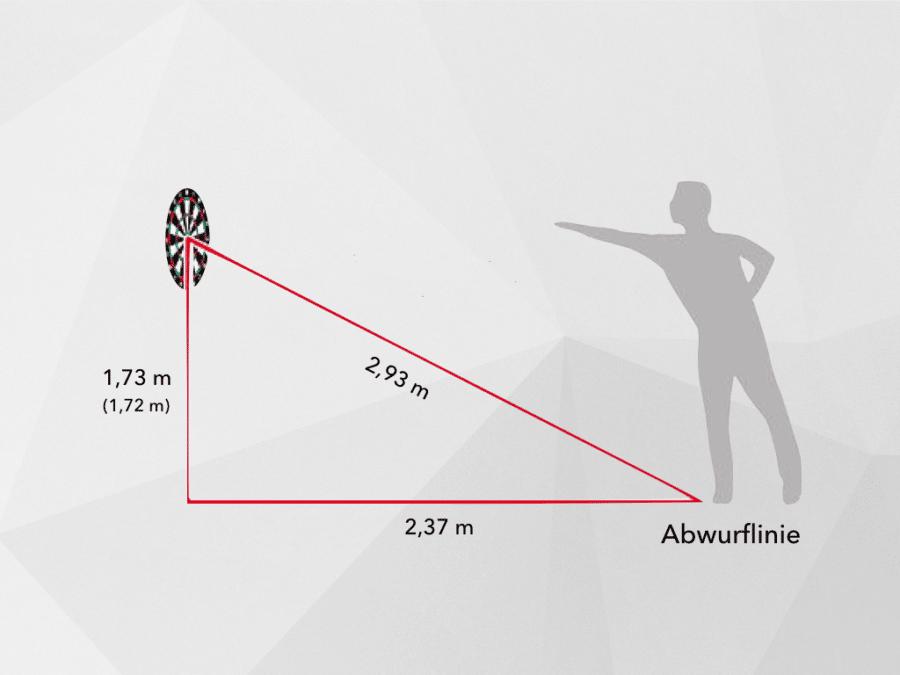 Dartscheibe Höhe Und Entfernung