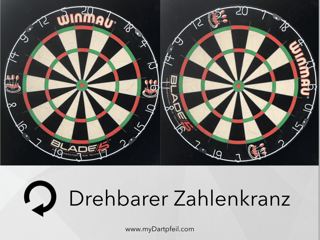 drehbarer zahlenkranz dartscheibe mydartpfeil. Black Bedroom Furniture Sets. Home Design Ideas