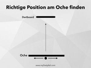 Dart Oche Position