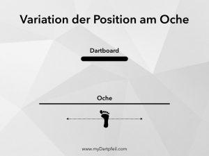 Variation der Position am Oche beim Darts Stand