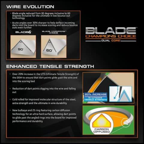 Flachdraht der neuen Blade 5 Technologie von Winmau in der Erklärung