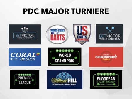 Major Turniere Darts
