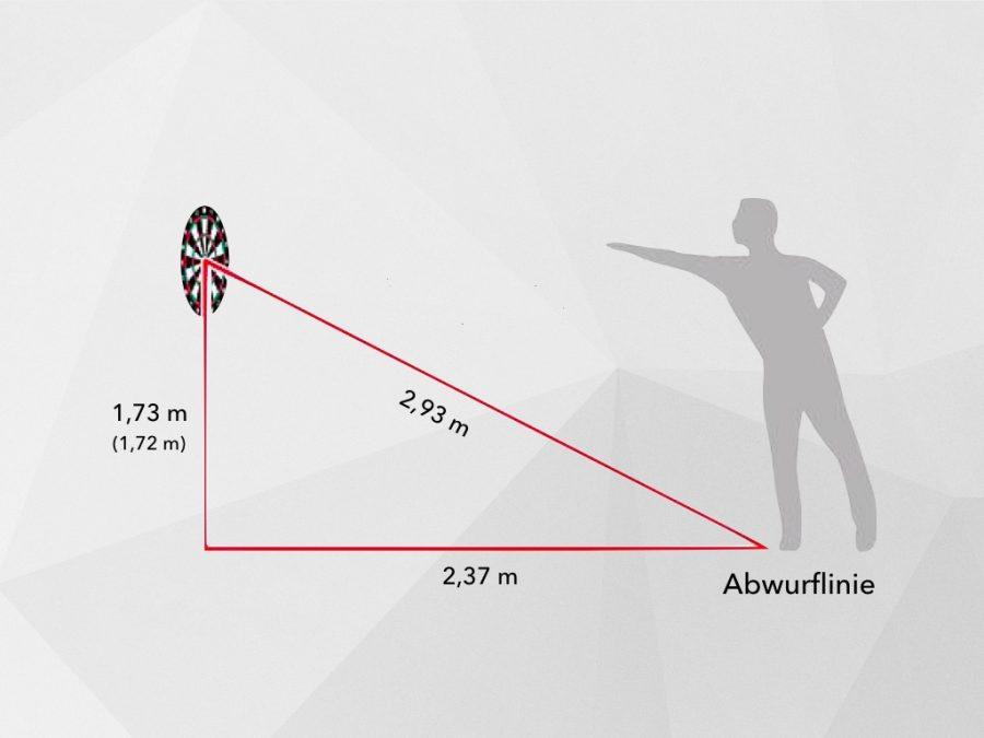Entfernung Beim Dart