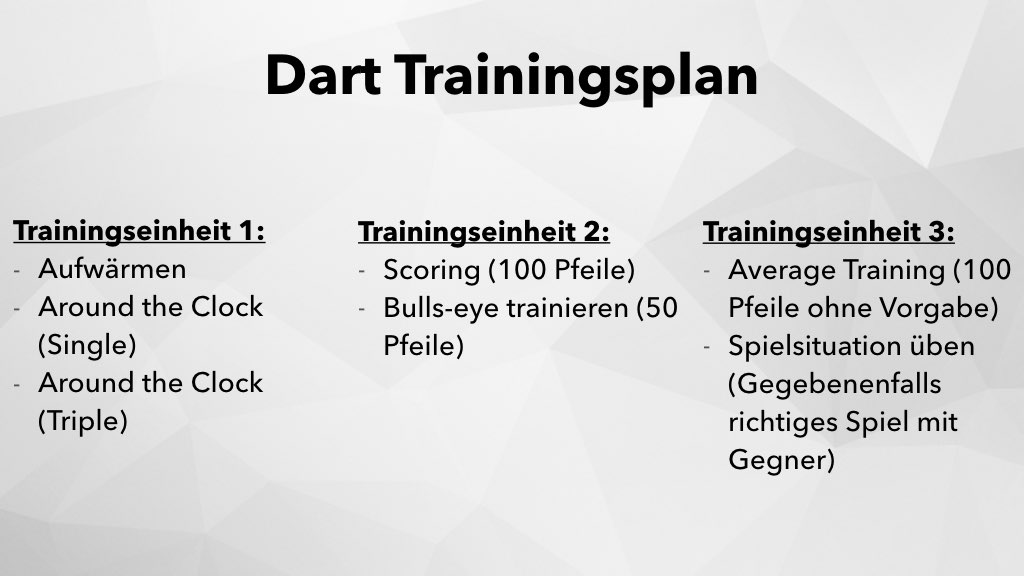 Dart Trainingsplan