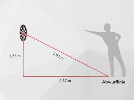 Die Maße beim Steeldart als Infografik
