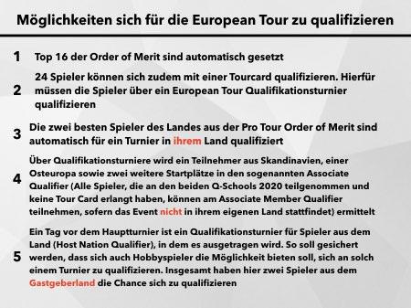 Infografik zur Qualifikation für European Tour