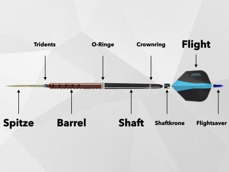 Infografik Dartpfeil in Bestandteile zerlegt