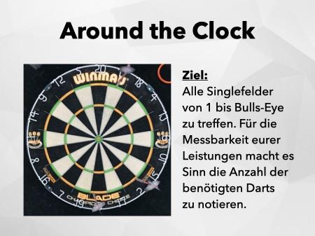 Around the Clock Infografik